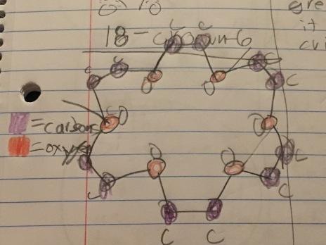 18-crown-6: an ion trap.